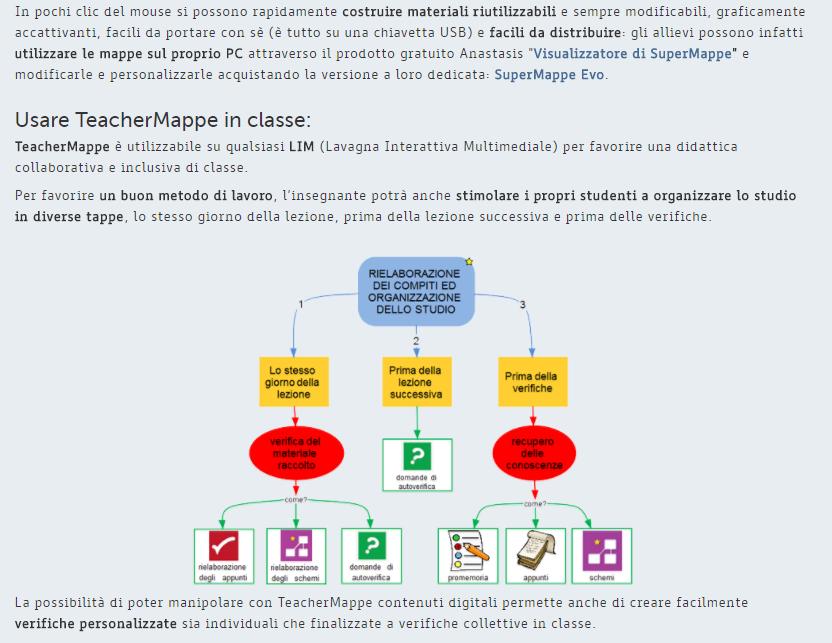 usare teachermappe software